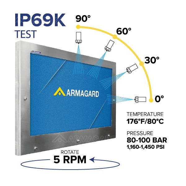 IP69K Hygienic TV Display test image