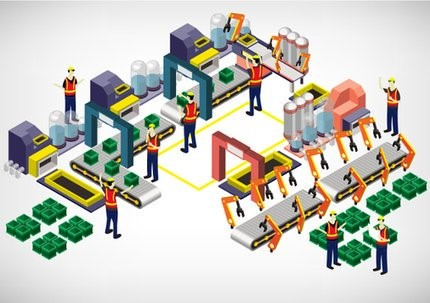 Computer Integration on the Manufacturing Floor