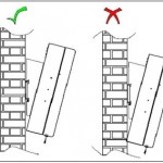 2 diagrams showing the right and wrong way for a successful LCD enclosure installation